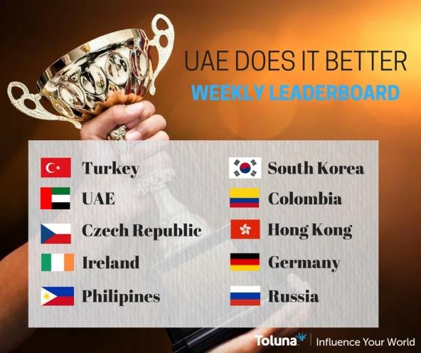 UAE Weekly Leaderboard